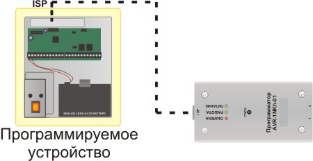 Подключение программатора AVR-1NKh-01 к контроллеру (ISP)